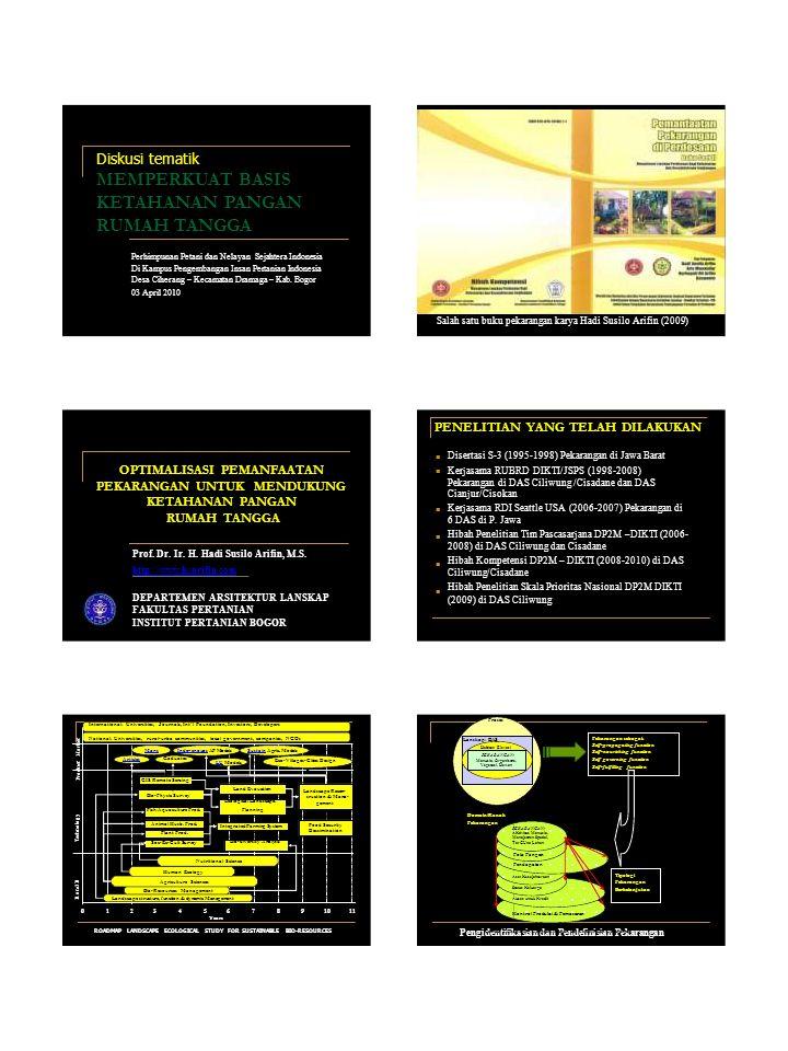 Product Market Technology R and D LULU Models Pengidentifikasian dan Pendefinisian Pekarangan Diskusi tematik MEMPERKUAT BASIS KETAHANAN PANGAN RUMAH TANGGA Perhimpunan Petani dan Nelayan Sejahtera Indonesia Di Kampus Pengembangan Insan Pertanian Indonesia Desa Ciherang – Kecamatan Dramaga – Kab.