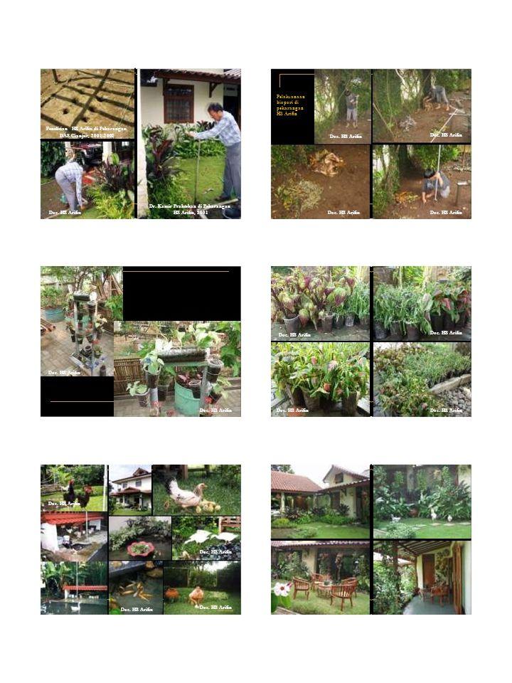 Doc. HS Arifin DAS Cianjur, 2001-2002 Dr. Kamir Praktekan di Pekarangan HS Arifin, 2001 Doc.
