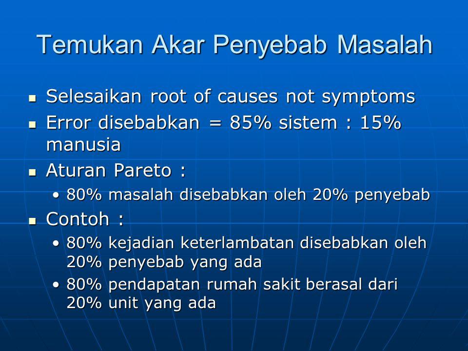 Temukan Akar Penyebab Masalah  Selesaikan root of causes not symptoms  Error disebabkan = 85% sistem : 15% manusia  Aturan Pareto : •80% masalah di