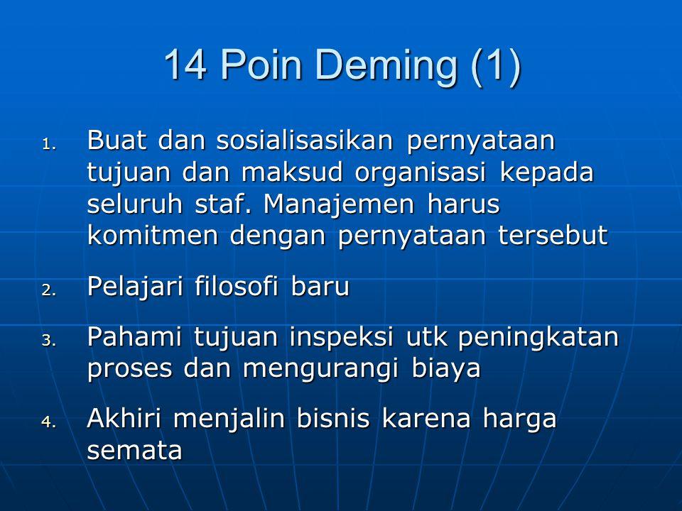 14 Poin Deming (1) 1. Buat dan sosialisasikan pernyataan tujuan dan maksud organisasi kepada seluruh staf. Manajemen harus komitmen dengan pernyataan