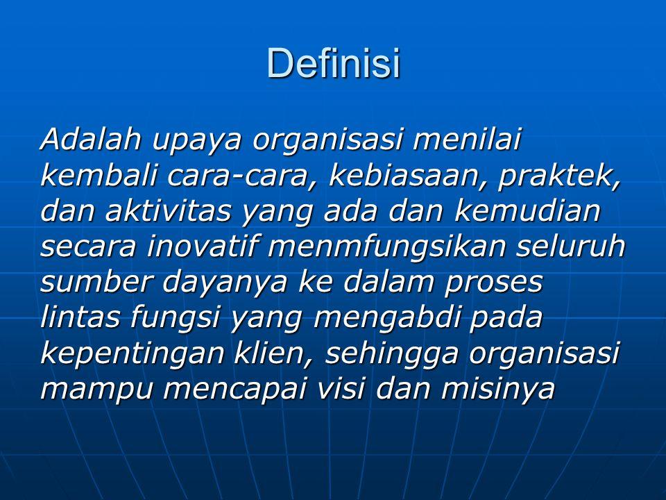 14 Poin Deming (1) 1.