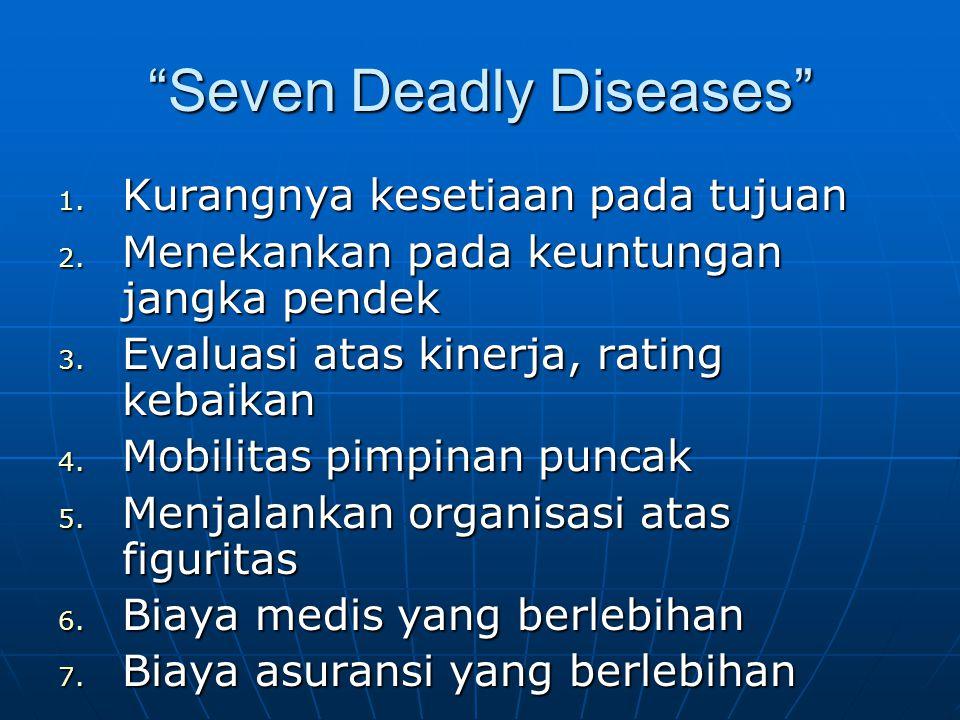 """""""Seven Deadly Diseases"""" 1. Kurangnya kesetiaan pada tujuan 2. Menekankan pada keuntungan jangka pendek 3. Evaluasi atas kinerja, rating kebaikan 4. Mo"""