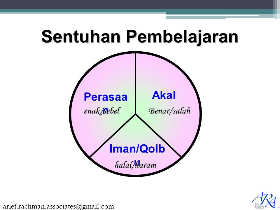 arief.rachman.associates@gmail.com Sentuhan Pembelajaran Perasaa n Akal Iman/Qolb u enak/sebelBenar/salah halal/haram