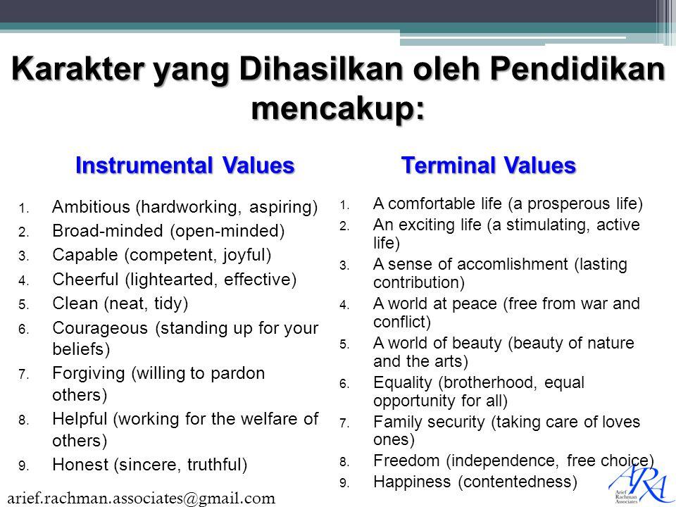 arief.rachman.associates@gmail.com Karakter yang Dihasilkan oleh Pendidikan mencakup: Instrumental Values Terminal Values 1. Ambitious (hardworking, a