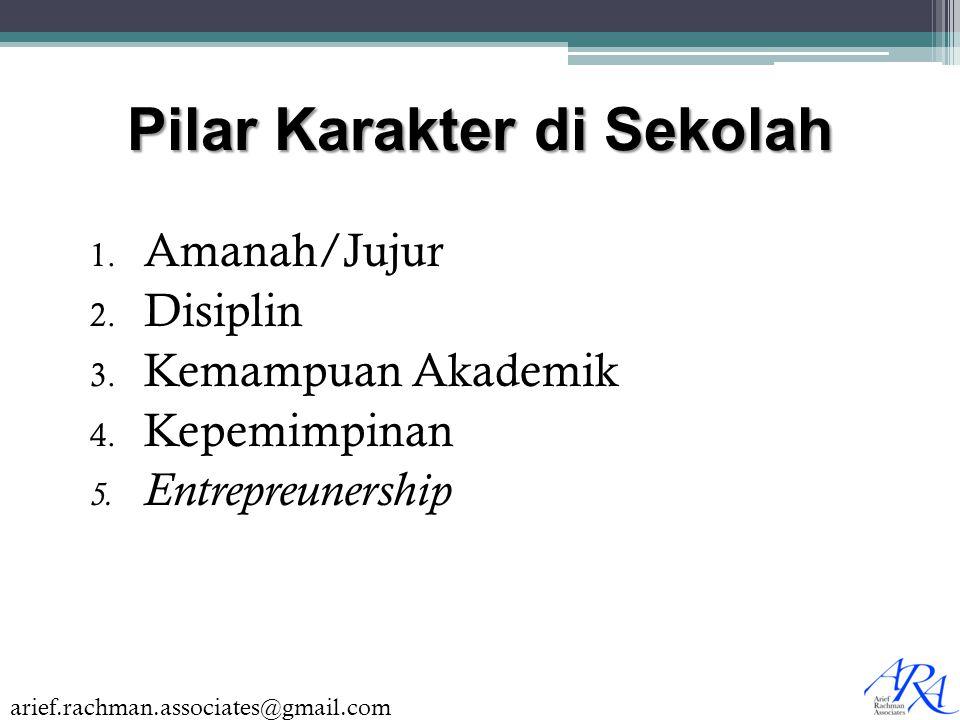 arief.rachman.associates@gmail.com Pilar Karakter di Sekolah 1. Amanah/Jujur 2. Disiplin 3. Kemampuan Akademik 4. Kepemimpinan 5. Entrepreunership