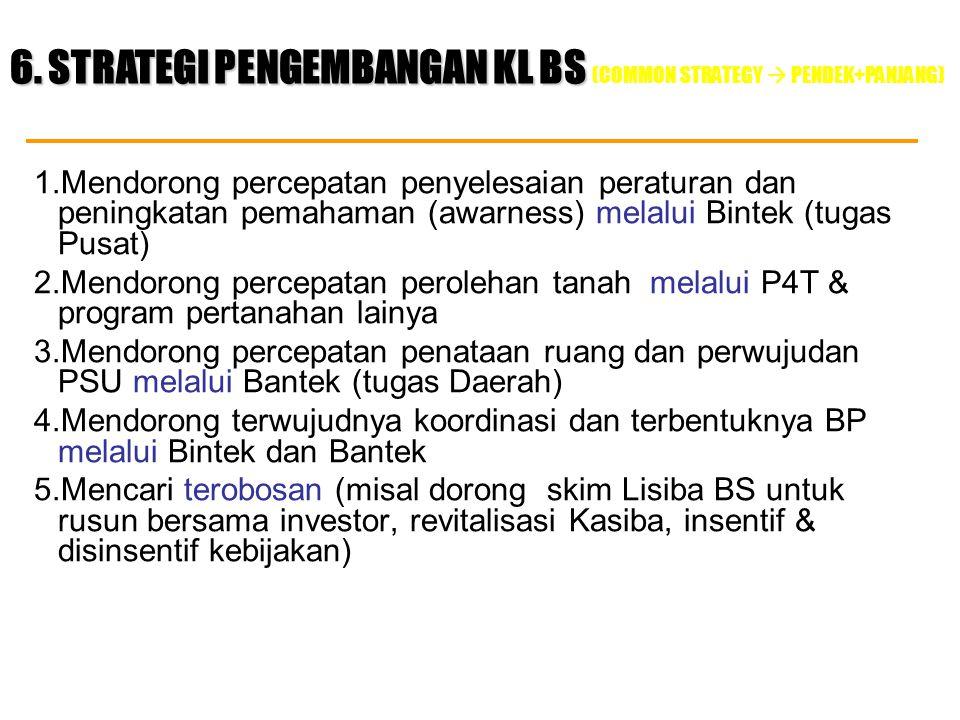  Pembentukan Badan Pengelola Kasiba  Banyak Pemda yang belum mempunyai BUMD RumKim  Kendala Perumnas untuk menjadi BP karena peraturan internalnya