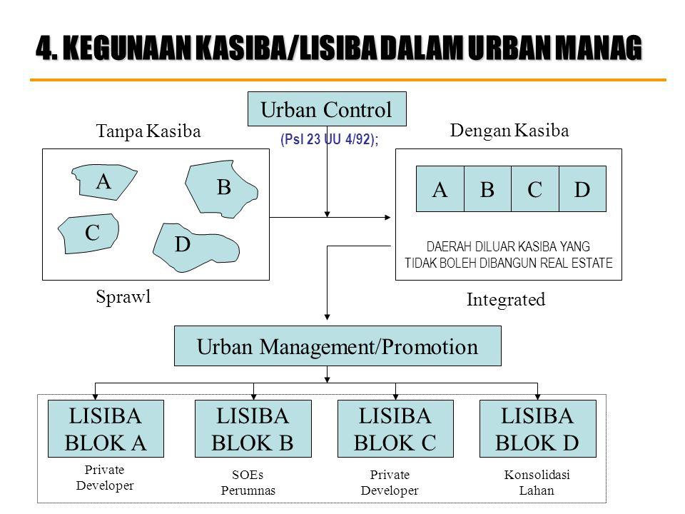 1.Pembangunan Kasiba untuk kepentingan masyarakat masing- masing kota dan sebagai salah satu skim upaya pemenuhan kebutuhan perumahan; 2.Mengarahkan p