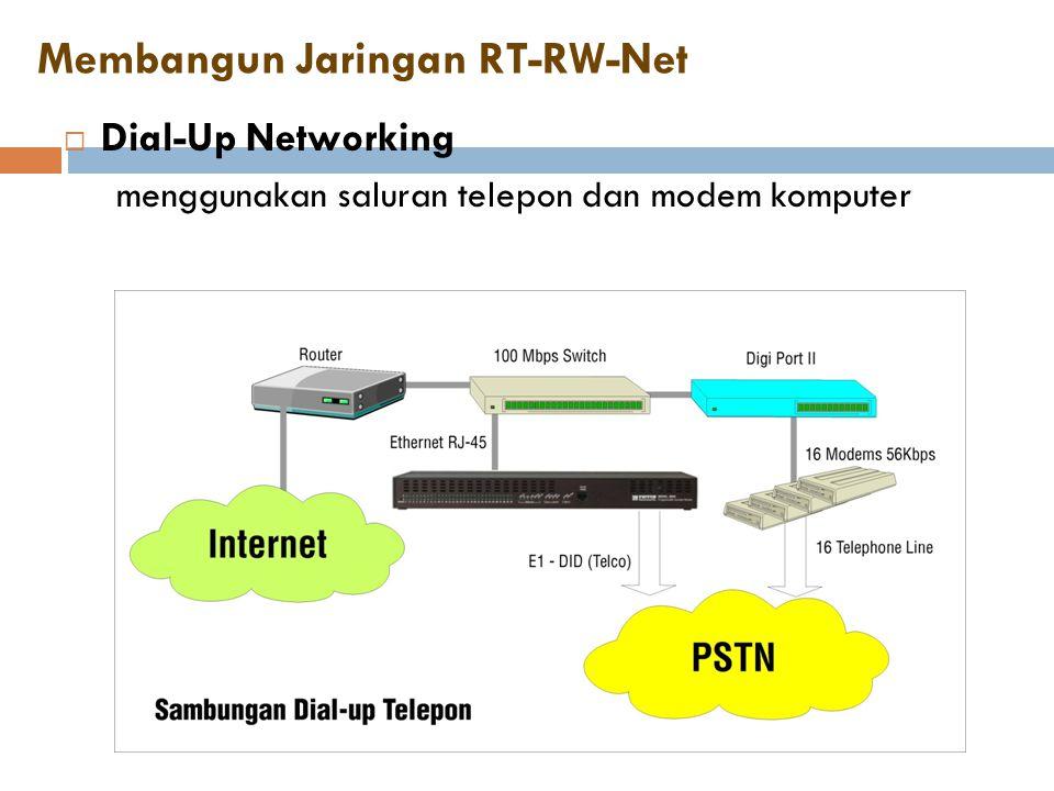 Membangun Jaringan RT-RW-Net  Dial-Up Networking menggunakan saluran telepon dan modem komputer