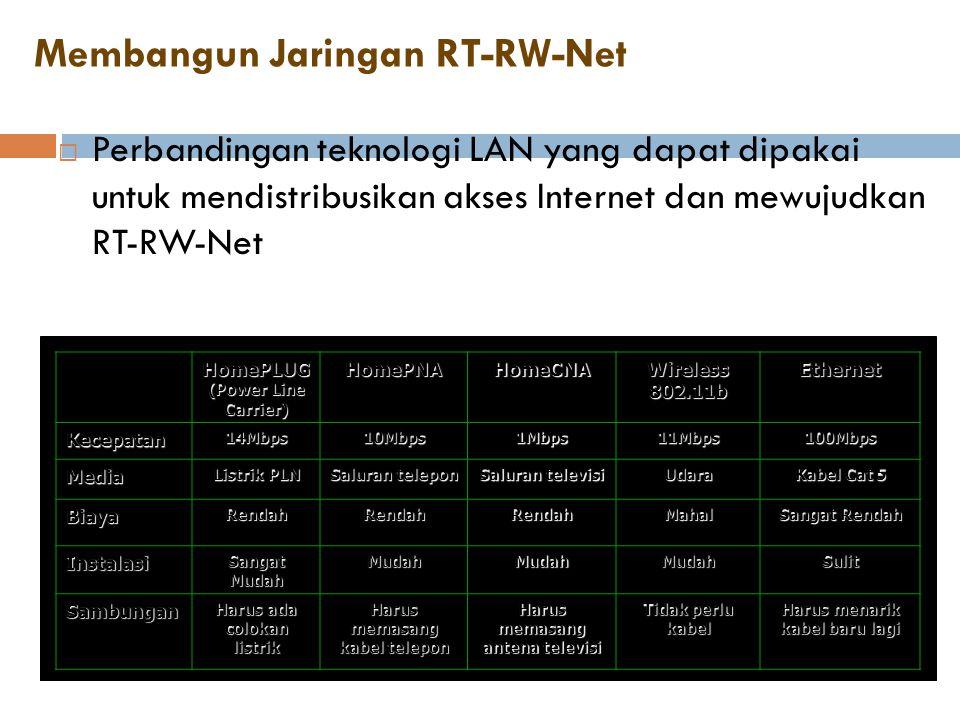 Membangun Jaringan RT-RW-Net  Perbandingan teknologi LAN yang dapat dipakai untuk mendistribusikan akses Internet dan mewujudkan RT-RW-Net HomePLUG (
