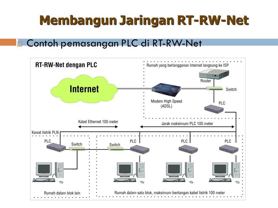  Contoh pemasangan PLC di RT-RW-Net Membangun Jaringan RT-RW-Net
