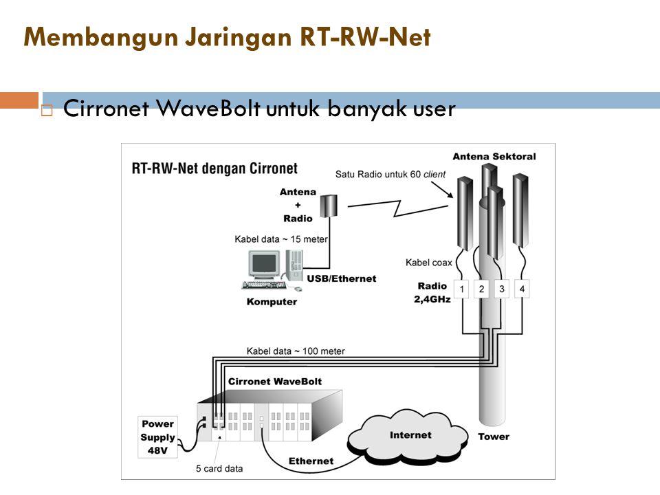 Membangun Jaringan RT-RW-Net  Cirronet WaveBolt untuk banyak user