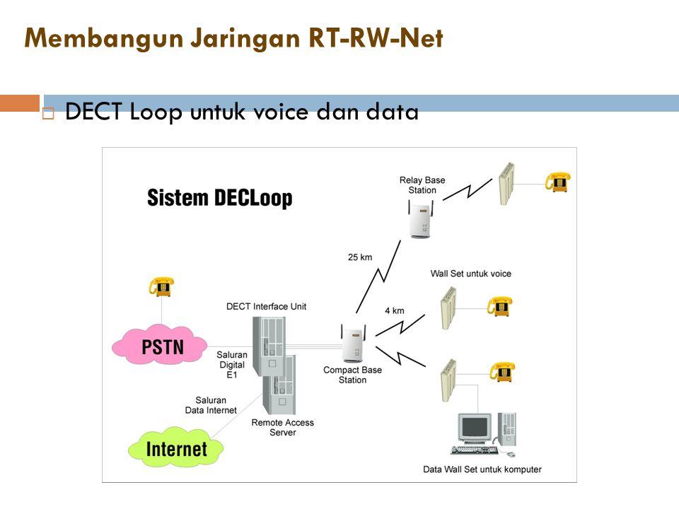 Membangun Jaringan RT-RW-Net  DECT Loop untuk voice dan data