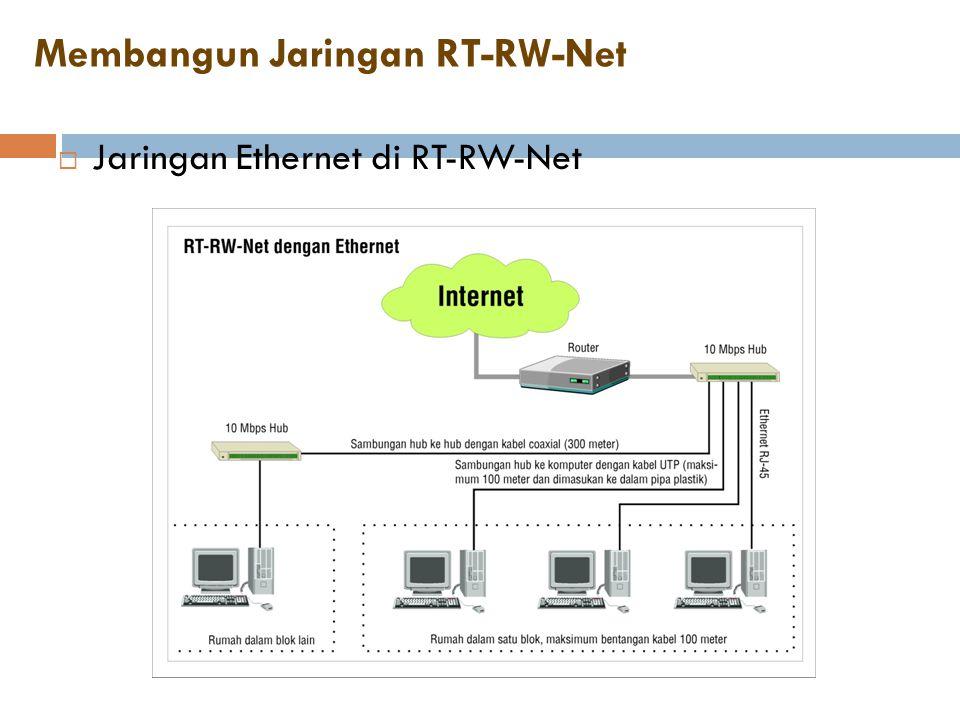 Membangun Jaringan RT-RW-Net  Jaringan Ethernet di RT-RW-Net