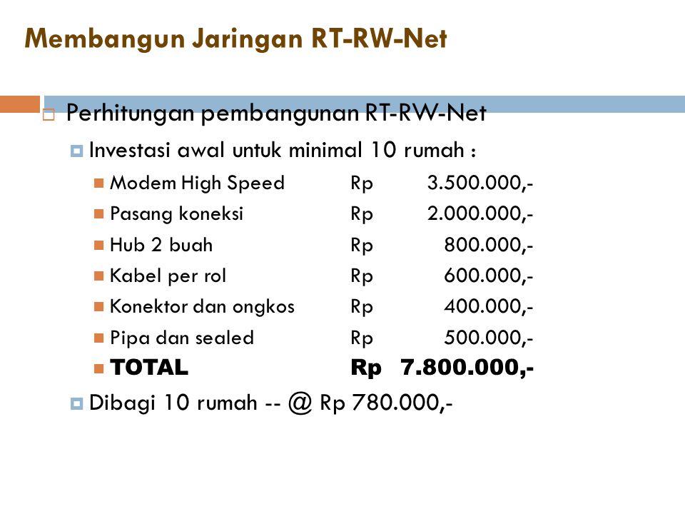 Membangun Jaringan RT-RW-Net  Perhitungan pembangunan RT-RW-Net  Investasi awal untuk minimal 10 rumah :  Modem High SpeedRp 3.500.000,-  Pasang k