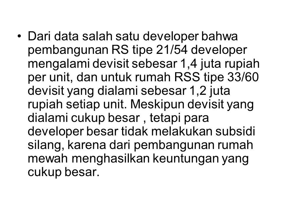 •Dari data salah satu developer bahwa pembangunan RS tipe 21/54 developer mengalami devisit sebesar 1,4 juta rupiah per unit, dan untuk rumah RSS tipe 33/60 devisit yang dialami sebesar 1,2 juta rupiah setiap unit.