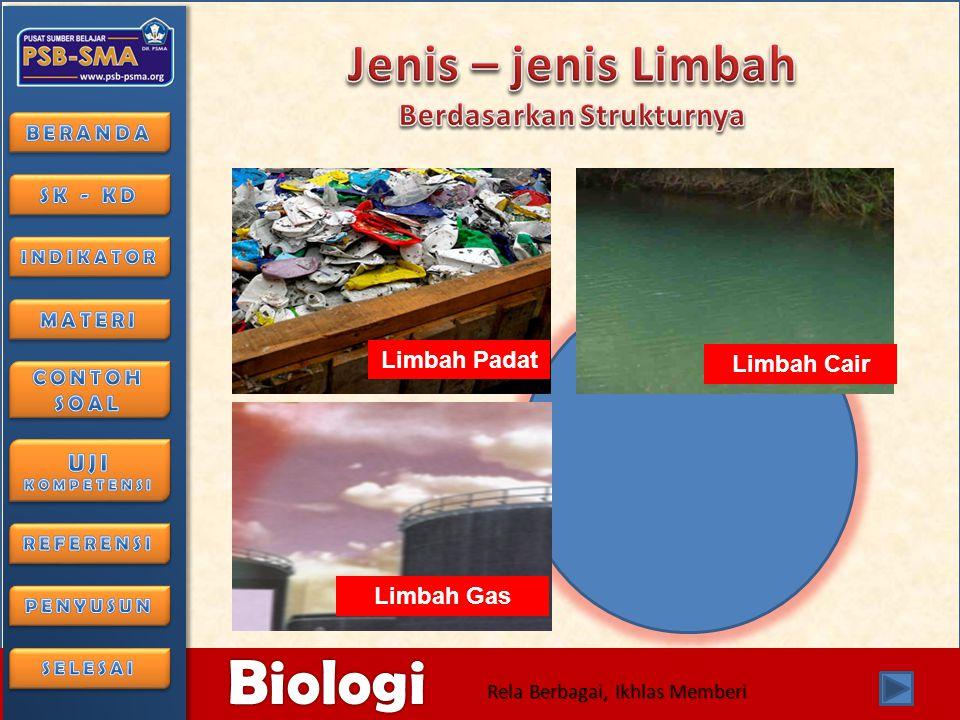 6/28/20145 Biologi Rela Berbagai, Ikhlas Memberi Limbah Padat Limbah Cair Limbah Gas