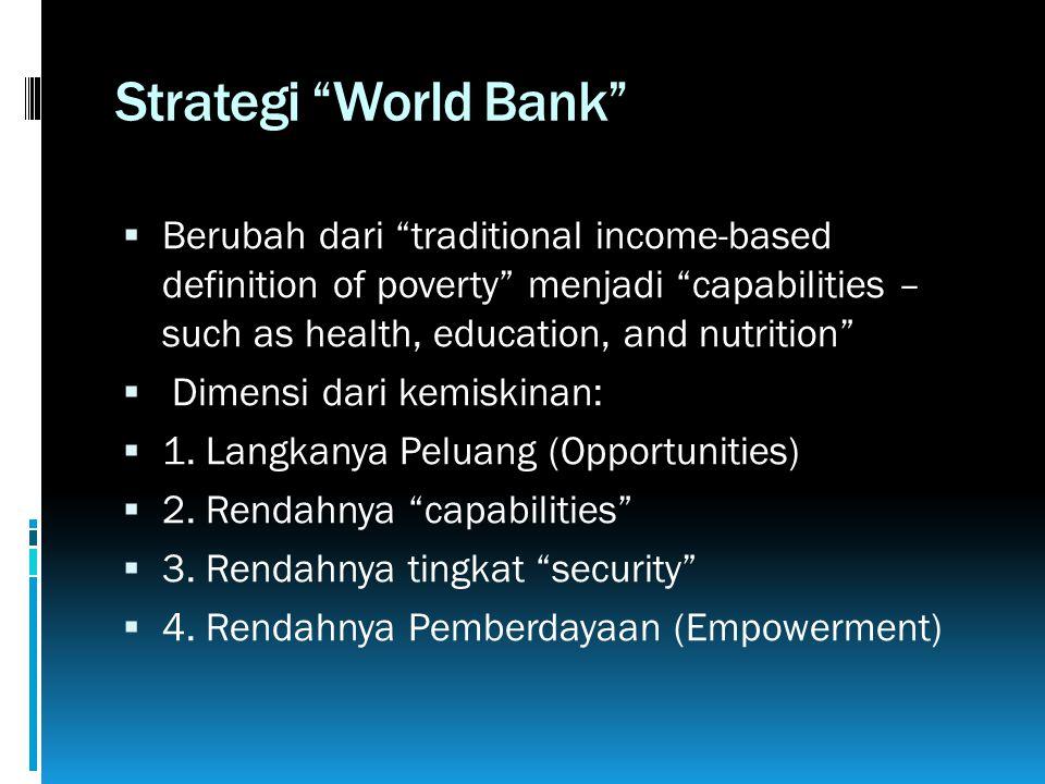 Strategi World Bank  Berubah dari traditional income-based definition of poverty menjadi capabilities – such as health, education, and nutrition  Dimensi dari kemiskinan:  1.