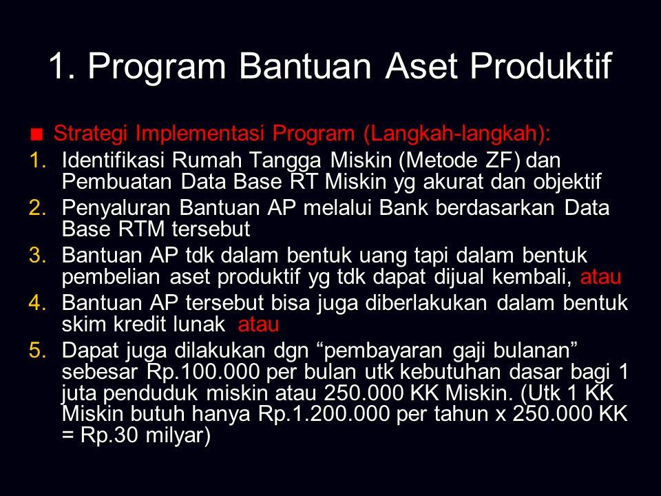 1. Program Bantuan Aset Produktif Strategi Implementasi Program (Langkah-langkah): 1.Identifikasi Rumah Tangga Miskin (Metode ZF) dan Pembuatan Data B