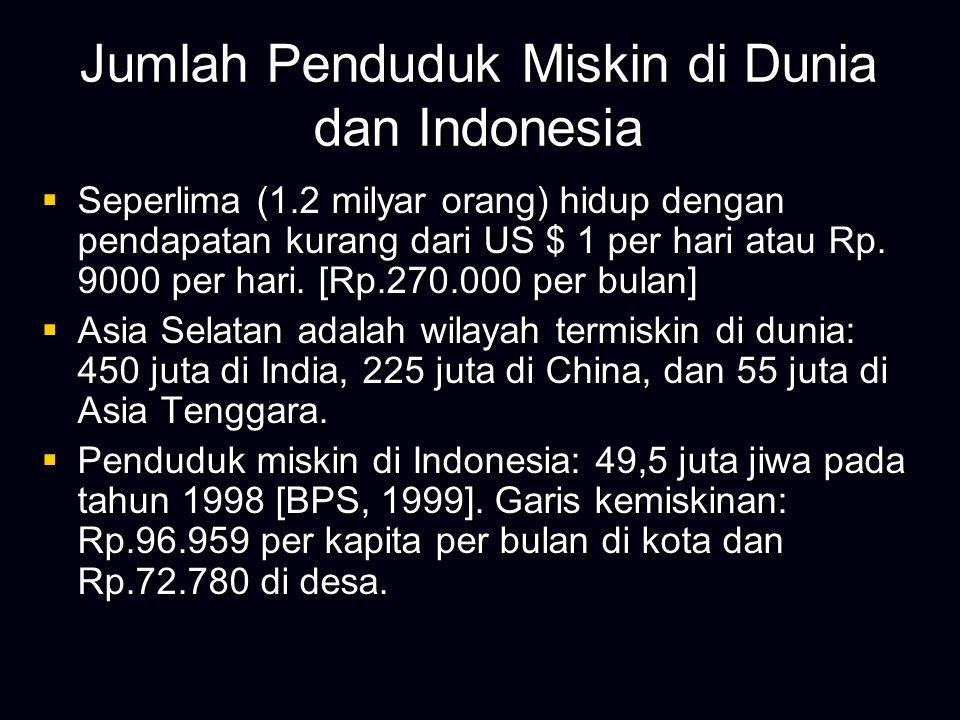 Jumlah Penduduk Miskin di Dunia dan Indonesia  Seperlima (1.2 milyar orang) hidup dengan pendapatan kurang dari US $ 1 per hari atau Rp. 9000 per har