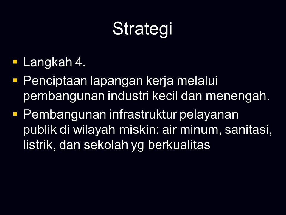 Strategi  Langkah 4.  Penciptaan lapangan kerja melalui pembangunan industri kecil dan menengah.