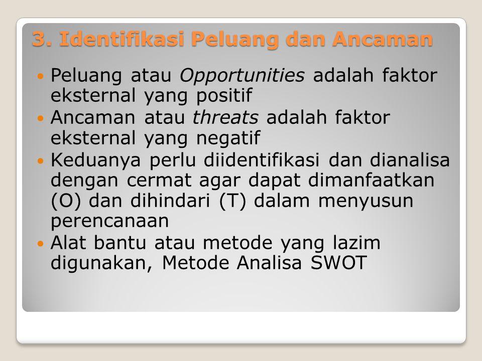 3. Identifikasi Peluang dan Ancaman  Peluang atau Opportunities adalah faktor eksternal yang positif  Ancaman atau threats adalah faktor eksternal y