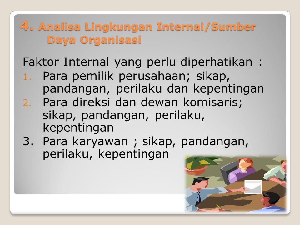 4. Analisa Lingkungan Internal/Sumber Daya Organisasi Faktor Internal yang perlu diperhatikan : 1. Para pemilik perusahaan; sikap, pandangan, perilaku