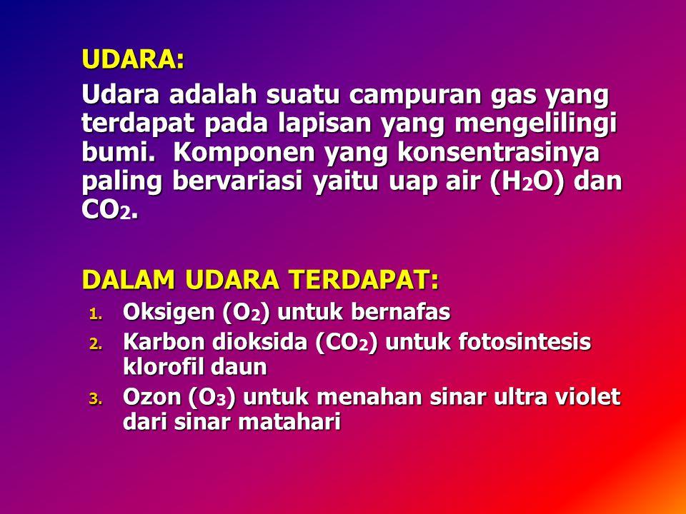 UDARA: Udara adalah suatu campuran gas yang terdapat pada lapisan yang mengelilingi bumi.