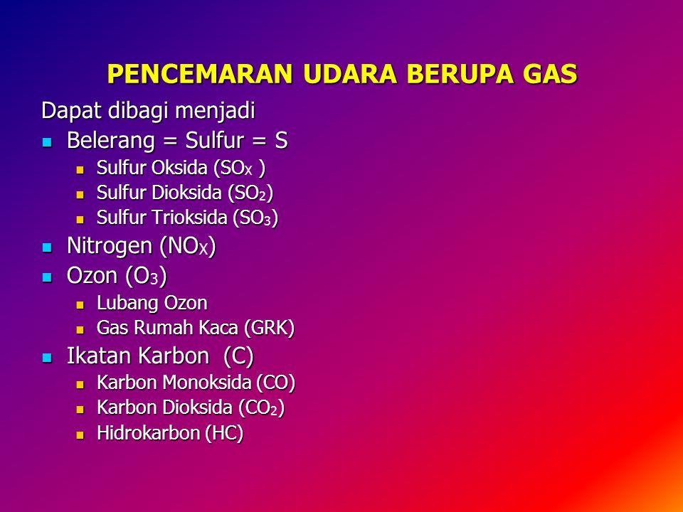 PENCEMARAN UDARA BERUPA GAS Dapat dibagi menjadi  Belerang = Sulfur = S  Sulfur Oksida (SO )  Sulfur Oksida (SO X )  Sulfur Dioksida (SO)  Sulfur Dioksida (SO 2 )  Sulfur Trioksida (SO)  Sulfur Trioksida (SO 3 )  Nitrogen (NO)  Nitrogen (NO X )  Ozon (O)  Ozon (O 3 )  Lubang Ozon  Gas Rumah Kaca (GRK)  Ikatan Karbon (C)  Karbon Monoksida (CO)  Karbon Dioksida (CO)  Karbon Dioksida (CO 2 )  Hidrokarbon (HC)