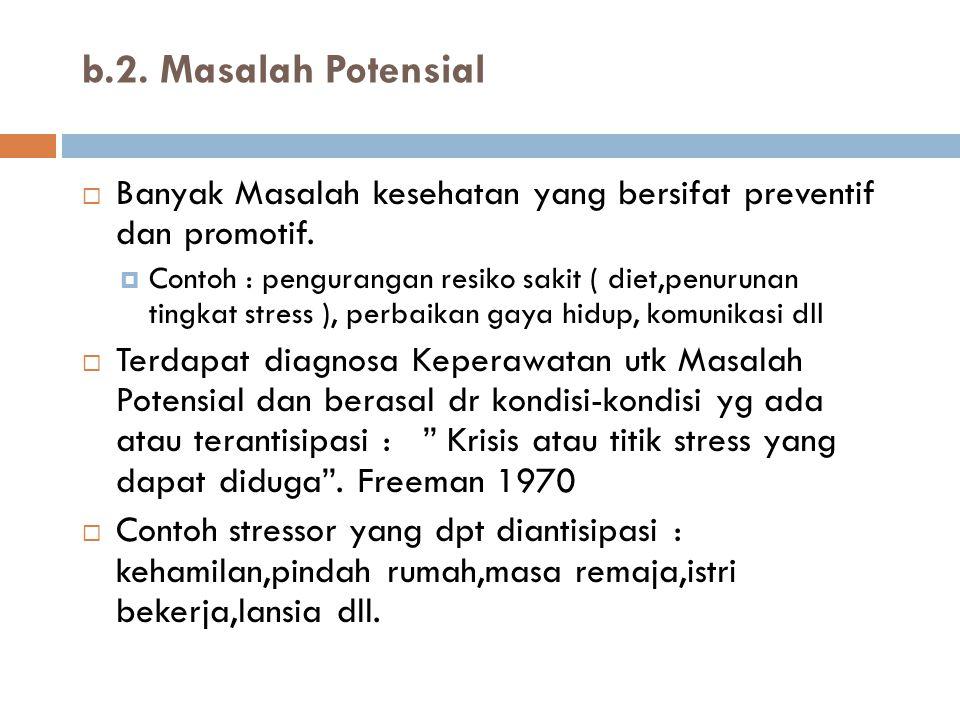 b.2. Masalah Potensial  Banyak Masalah kesehatan yang bersifat preventif dan promotif.  Contoh : pengurangan resiko sakit ( diet,penurunan tingkat s