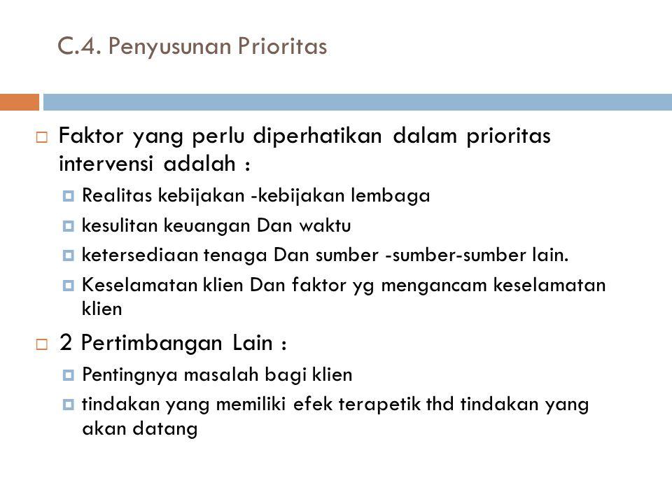 C.4. Penyusunan Prioritas  Faktor yang perlu diperhatikan dalam prioritas intervensi adalah :  Realitas kebijakan -kebijakan lembaga  kesulitan keu