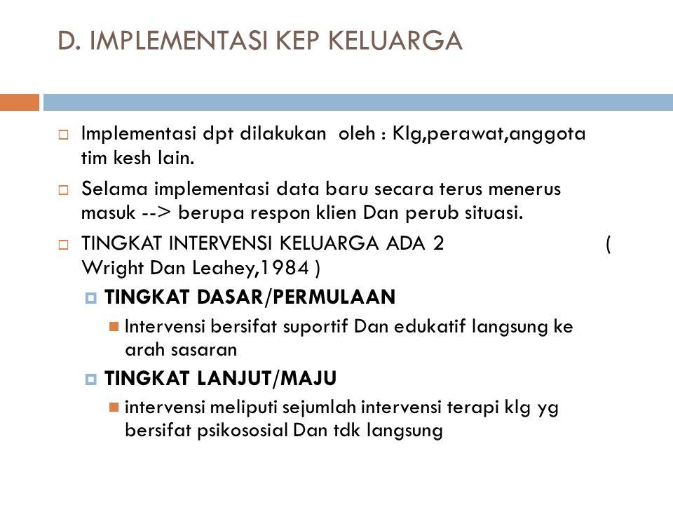 D. IMPLEMENTASI KEP KELUARGA  Implementasi dpt dilakukan oleh : Klg,perawat,anggota tim kesh lain.  Selama implementasi data baru secara terus mener