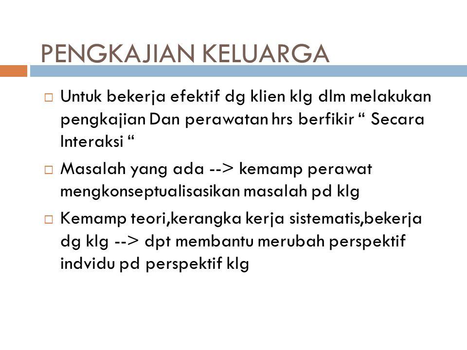 D.IMPLEMENTASI KEP KELUARGA  Implementasi dpt dilakukan oleh : Klg,perawat,anggota tim kesh lain.