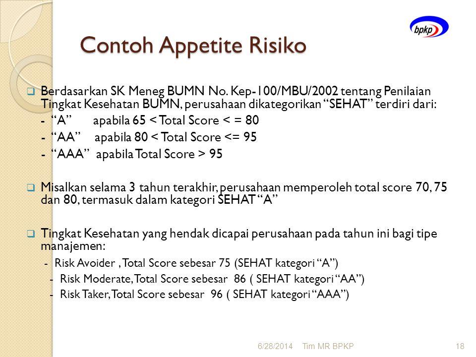 """Contoh Appetite Risiko  Berdasarkan SK Meneg BUMN No. Kep-100/MBU/2002 tentang Penilaian Tingkat Kesehatan BUMN, perusahaan dikategorikan """"SEHAT"""" ter"""