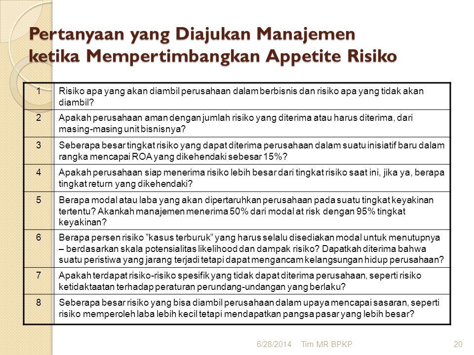 Pertanyaan yang Diajukan Manajemen ketika Mempertimbangkan Appetite Risiko 1Risiko apa yang akan diambil perusahaan dalam berbisnis dan risiko apa yan
