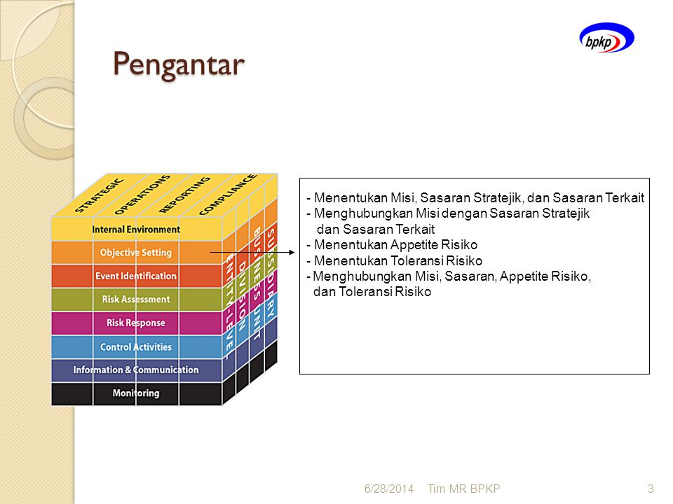 Pengantar 6/28/2014Tim MR BPKP3 - Menentukan Misi, Sasaran Stratejik, dan Sasaran Terkait - Menghubungkan Misi dengan Sasaran Stratejik dan Sasaran Te