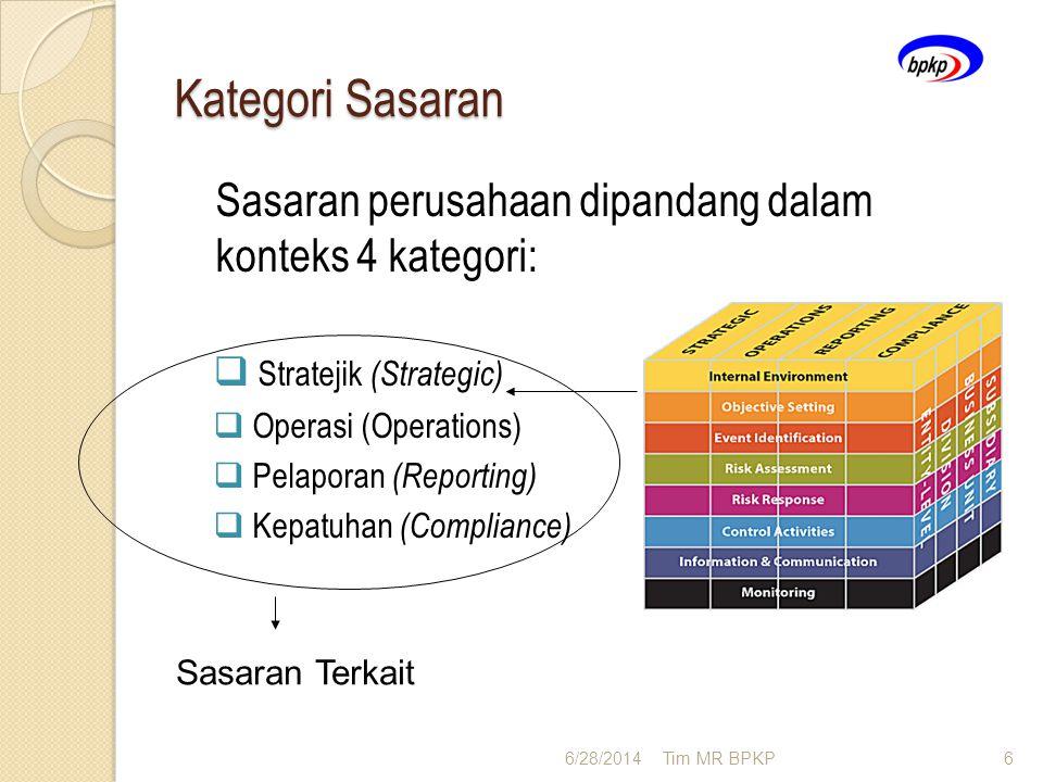 Kategori Sasaran Sasaran perusahaan dipandang dalam konteks 4 kategori:  Stratejik (Strategic)  Operasi (Operations)  Pelaporan (Reporting)  Kepat