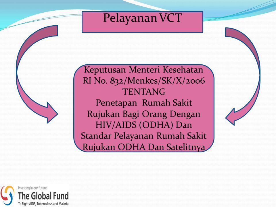 Pelayanan VCT Keputusan Menteri Kesehatan RI No. 832/Menkes/SK/X/2006 TENTANG Penetapan Rumah Sakit Rujukan Bagi Orang Dengan HIV/AIDS (ODHA) Dan Stan