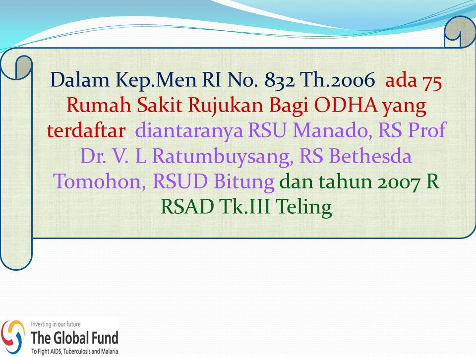 Dalam Kep.Men RI No. 832 Th.2006 ada 75 Rumah Sakit Rujukan Bagi ODHA yang terdaftar, diantaranya RSU Manado, RS Prof Dr. V. L Ratumbuysang, RS Bethes