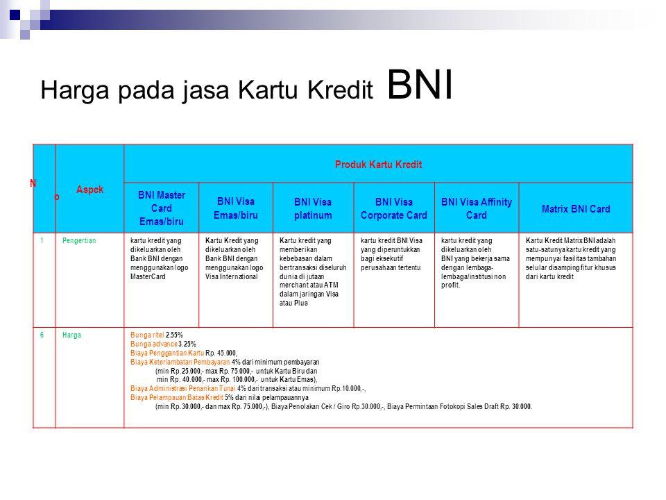 Harga pada jasa Kartu Kredit BNI NoNo Aspek Produk Kartu Kredit BNI Master Card Emas/biru BNI Visa Emas/biru BNI Visa platinum BNI Visa Corporate Card