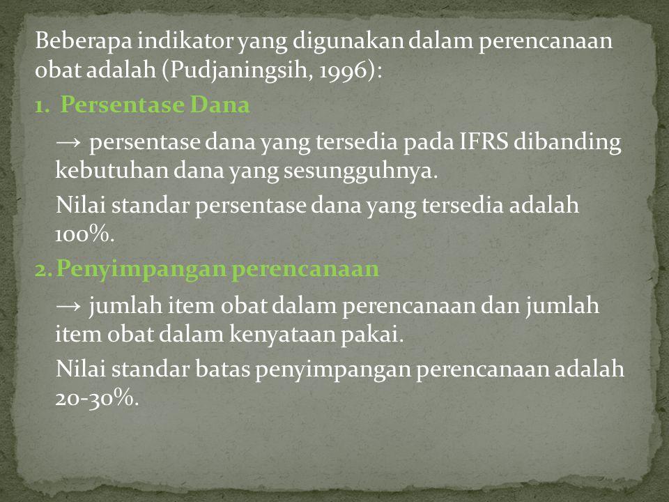 Beberapa indikator yang digunakan dalam perencanaan obat adalah (Pudjaningsih, 1996): 1.Persentase Dana → persentase dana yang tersedia pada IFRS diba
