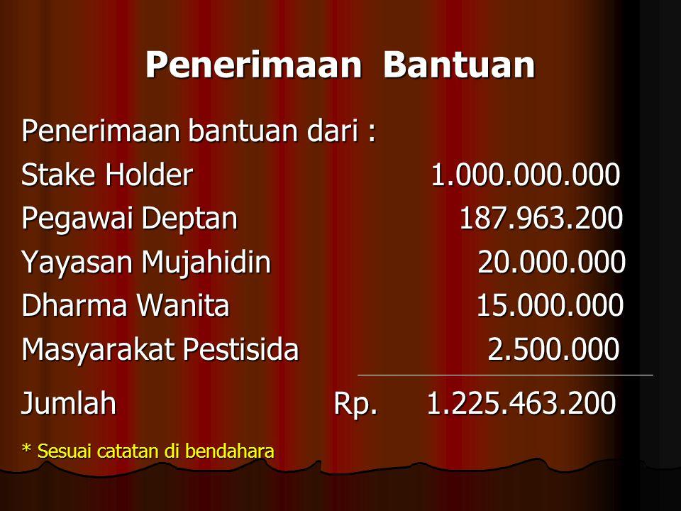 Penerimaan Bantuan Penerimaan bantuan dari : Stake Holder1.000.000.000 Pegawai Deptan 187.963.200 Yayasan Mujahidin 20.000.000 Dharma Wanita 15.000.000 Masyarakat Pestisida 2.500.000 Jumlah Rp.