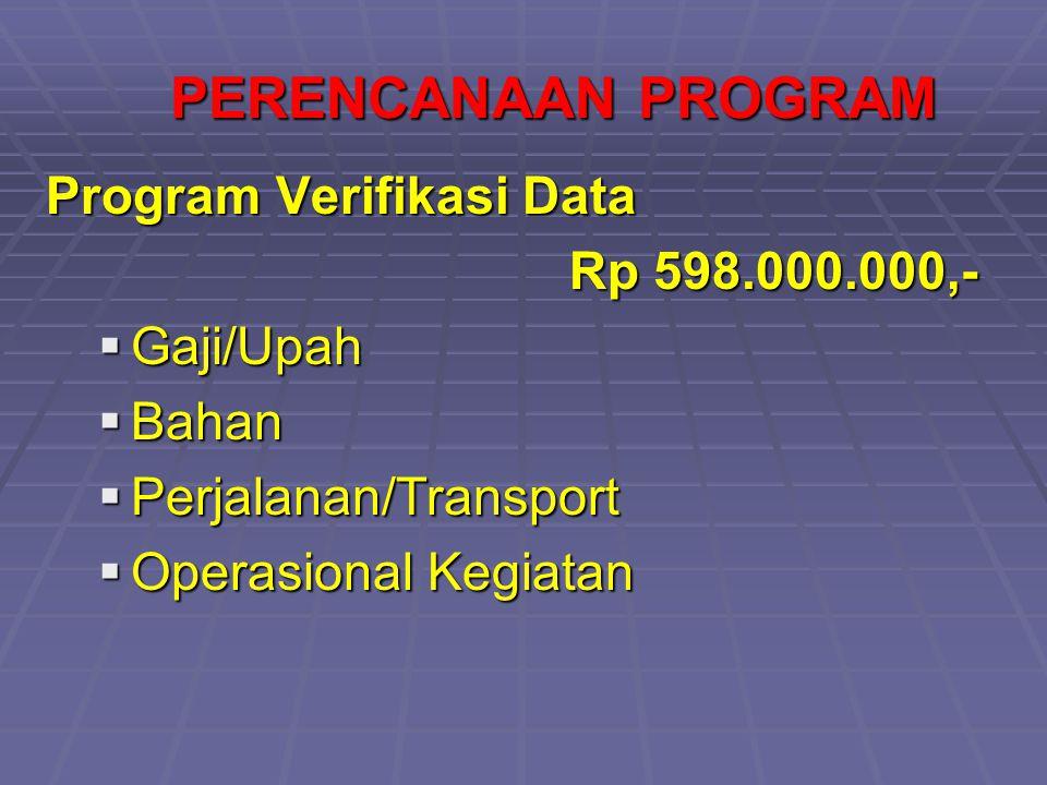 PERENCANAAN PROGRAM Program Verifikasi Data Rp 598.000.000,- Rp 598.000.000,-  Gaji/Upah  Bahan  Perjalanan/Transport  Operasional Kegiatan