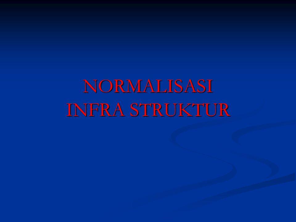 NORMALISASI INFRA STRUKTUR