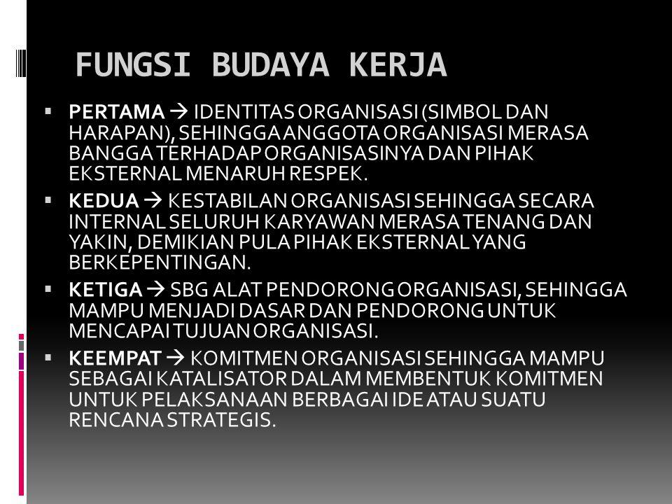 FUNGSI BUDAYA KERJA  PERTAMA  IDENTITAS ORGANISASI (SIMBOL DAN HARAPAN), SEHINGGA ANGGOTA ORGANISASI MERASA BANGGA TERHADAP ORGANISASINYA DAN PIHAK EKSTERNAL MENARUH RESPEK.