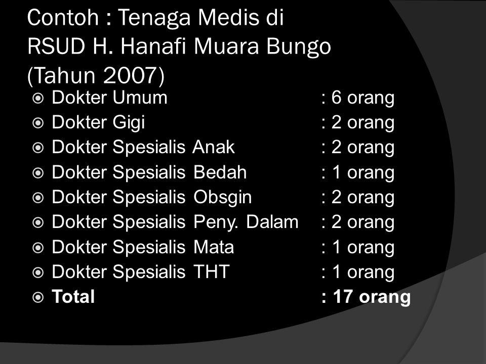 Contoh : Tenaga Medis di RSUD H. Hanafi Muara Bungo (Tahun 2007)  Dokter Umum: 6 orang  Dokter Gigi: 2 orang  Dokter Spesialis Anak: 2 orang  Dokt