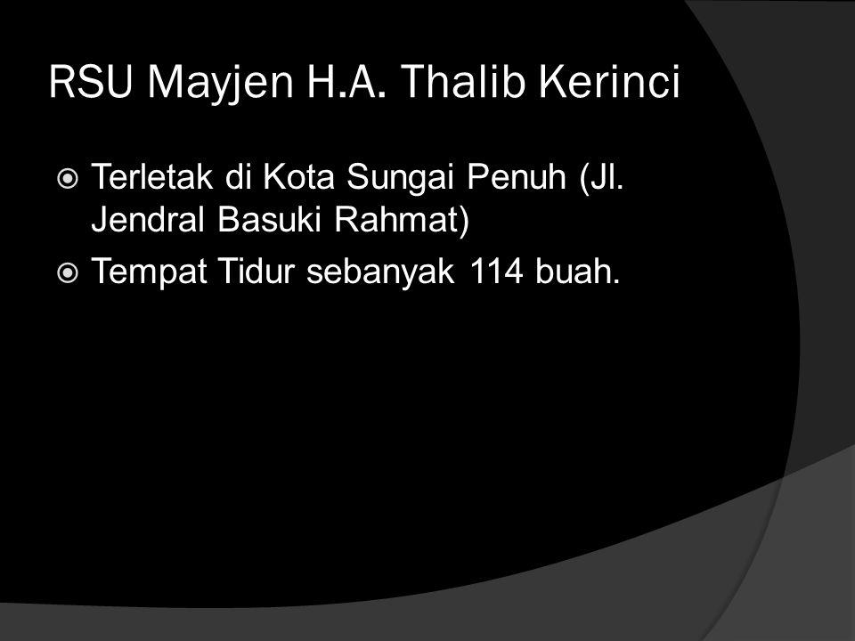 RSU Mayjen H.A. Thalib Kerinci  Terletak di Kota Sungai Penuh (Jl. Jendral Basuki Rahmat)  Tempat Tidur sebanyak 114 buah.