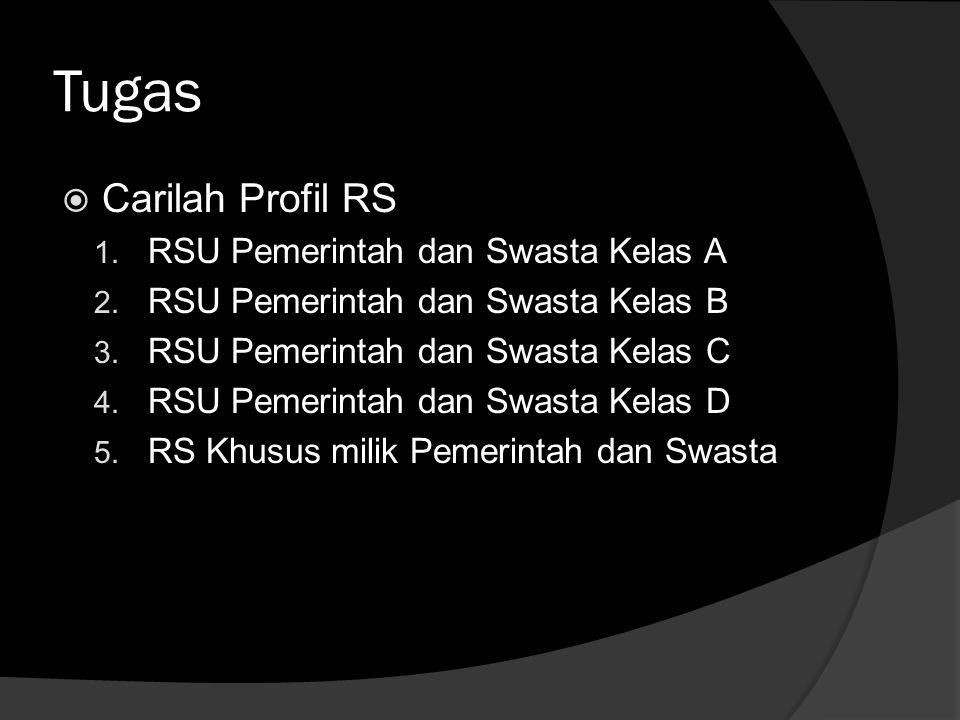 Tugas  Carilah Profil RS 1. RSU Pemerintah dan Swasta Kelas A 2. RSU Pemerintah dan Swasta Kelas B 3. RSU Pemerintah dan Swasta Kelas C 4. RSU Pemeri