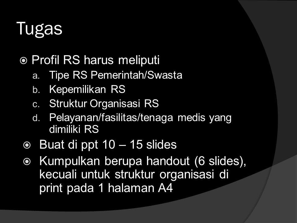 Tugas  Profil RS harus meliputi a. Tipe RS Pemerintah/Swasta b. Kepemilikan RS c. Struktur Organisasi RS d. Pelayanan/fasilitas/tenaga medis yang dim