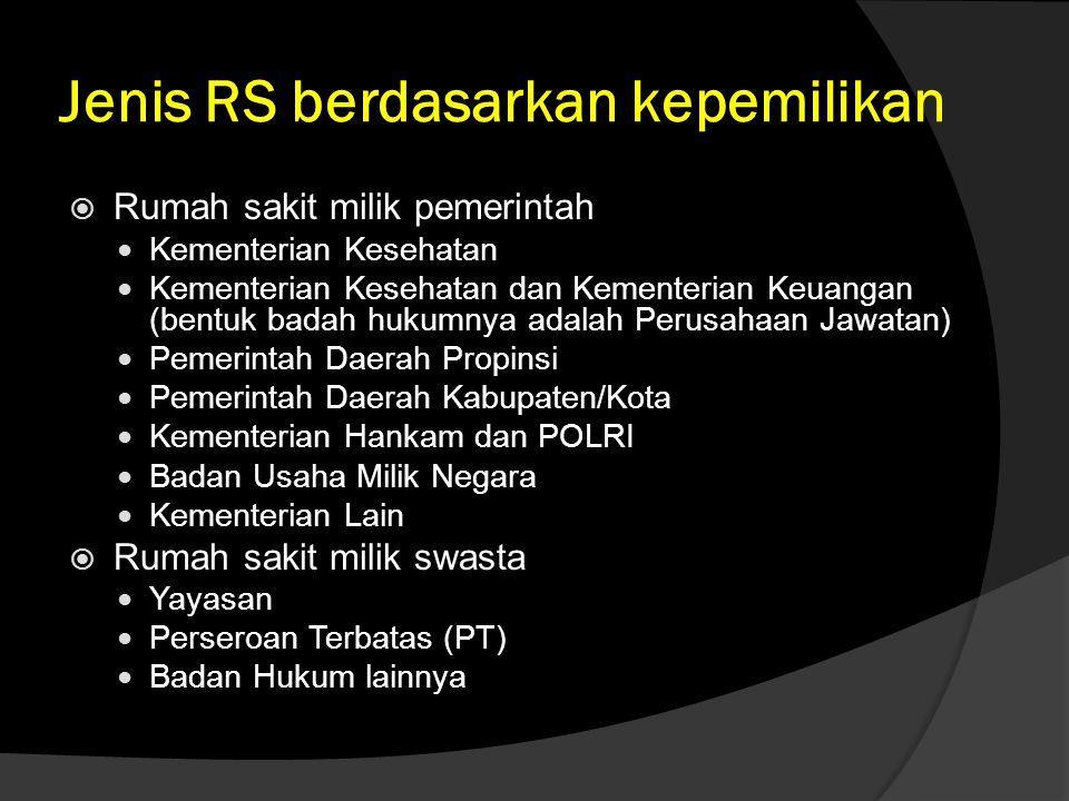 Jenis RS berdasarkan kepemilikan  Rumah sakit milik pemerintah  Kementerian Kesehatan  Kementerian Kesehatan dan Kementerian Keuangan (bentuk badah