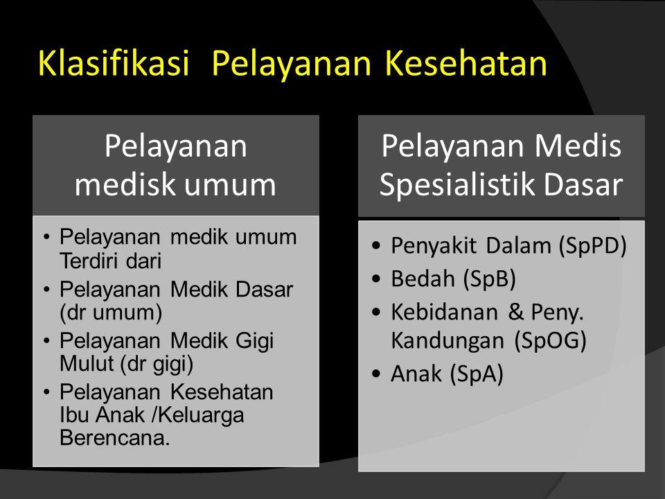 Klasifikasi Pelayanan Kesehatan Pelayanan medisk umum •Pelayanan medik umum Terdiri dari •Pelayanan Medik Dasar (dr umum) •Pelayanan Medik Gigi Mulut